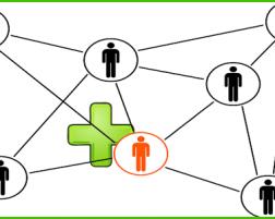 Redes Sociales y Farmacias